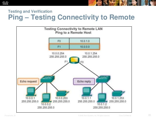 Testing and Verification  Ping – Testing Connectivity to Remote  Presentation_ID © 2008 Cisco Systems, Inc. All rights res...