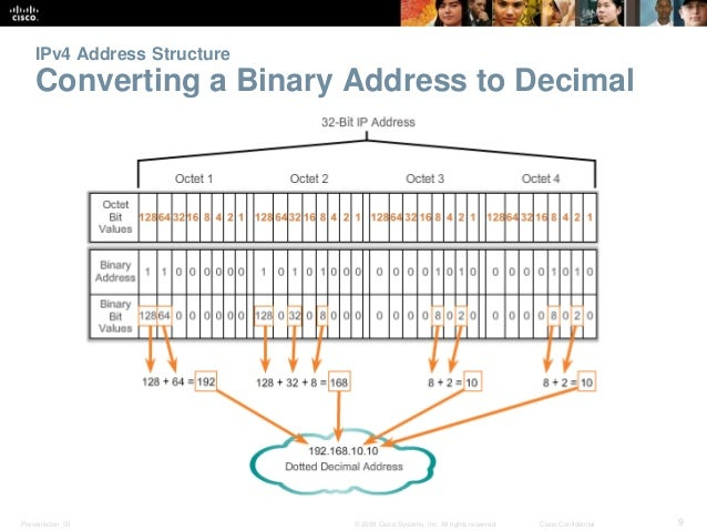 IPv4 Address Structure  Converting a Binary Address to Decimal  Presentation_ID © 2008 Cisco Systems, Inc. All rights rese...