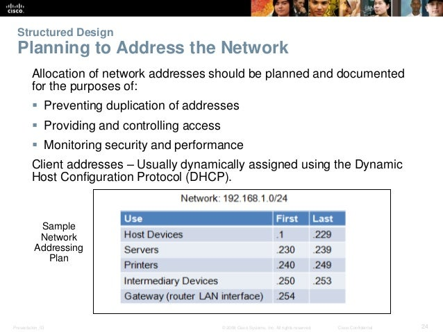 Structured Design  Planning to Address the Network  Allocation of network addresses should be planned and documented  for ...