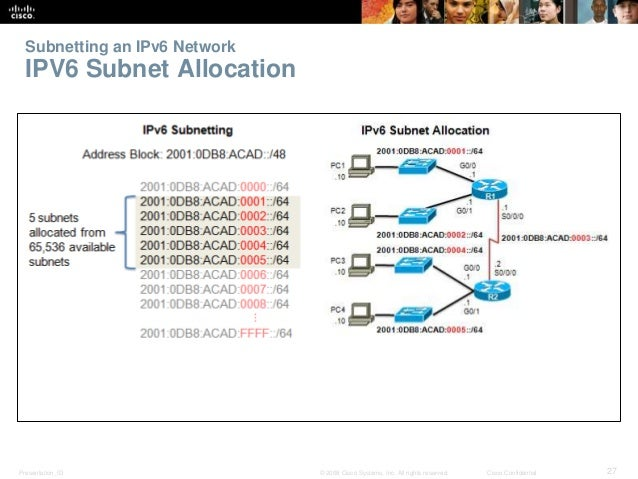 Subnetting an IPv6 Network  IPV6 Subnet Allocation  Presentation_ID © 2008 Cisco Systems, Inc. All rights reserved. Cisco ...