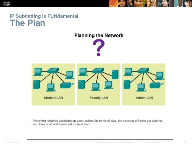 IP Subnetting is FUNdamental  The Plan  Planning the Network  Presentation_ID © 2008 Cisco Systems, Inc. All rights reserv...