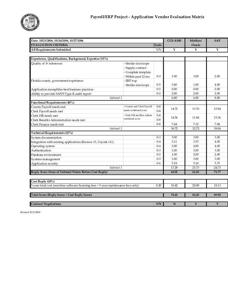 itn no 06 06 application vendor evaluation matrix. Black Bedroom Furniture Sets. Home Design Ideas