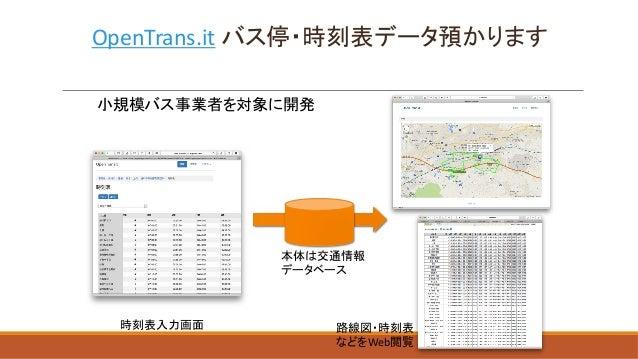 OpenTrans.it Web