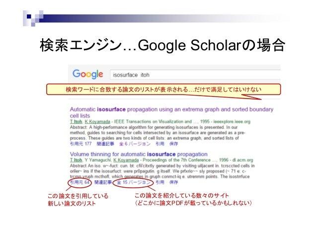 検索エンジン…Google Scholarの場合 検索ワードに合致する論文のリストが表示される…だけで満足してはいけない この論文を引用している 新しい論文のリスト この論文を紹介している数々のサイト (どこかに論文PDFが載っているかもしれな...