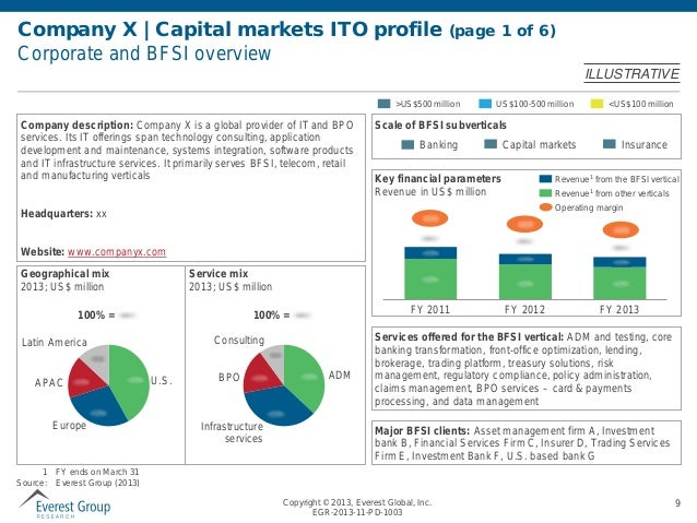 IT Outsourcing in Capital Markets - Service Provider Profile Compendi…