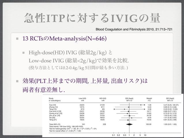 13 RCTsのMeta-analysis(N=646)High-dose(HD) IVIG (総量2g/kg) とLow-dose IVIG (総量<2g/kg)で効果を比較.(投与方法としては0.2-0.4g/kg 5日間が最も多い方法. ...