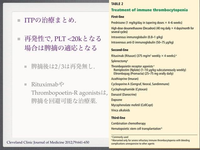 ITPの治療まとめ.再発性で, PLT <20kとなる場合は脾摘の適応となる脾摘後は2/3は再発無し.RituximabやThrombopoetin-R agonistsは,脾摘を回避可能な治療薬.decreases once the dose...