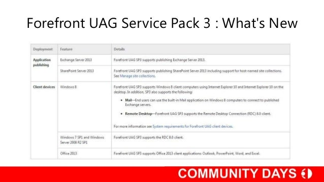 Uag 2010 support boundaries in dating 2