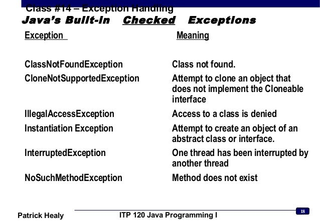 Itp 120 Chapt 18 2009 Exceptions & Assertions