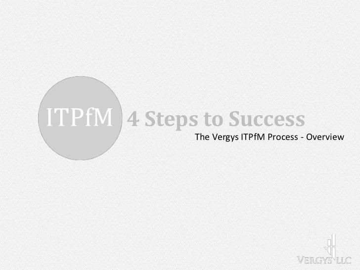 4 Steps to Success      The Vergys ITPfM Process - Overview