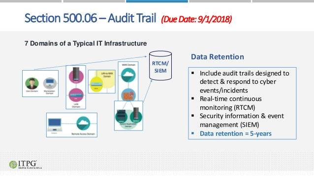Data Retention Section 500.06 – Audit Trail (DueDate:9/1/2018) RTCM/ SIEM 7 Domains of a Typical IT Infrastructure  Inclu...