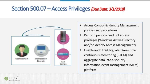  Access Control & Identity Management policies and procedures  Perform periodic audit of access privileges (Windows Acti...