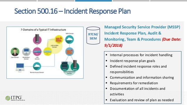Managed Security Service Provider (MSSP) Incident Response Plan, Audit & Monitoring, Team & Procedures (Due Date: 9/1/2018...