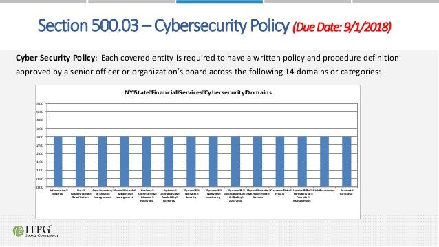 Cyber Security Policy: Each covered entity is required to have a written policy and procedure definition approved by a sen...