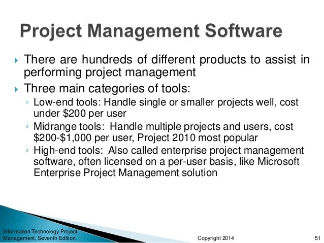 Information Technology Project Management Part 01