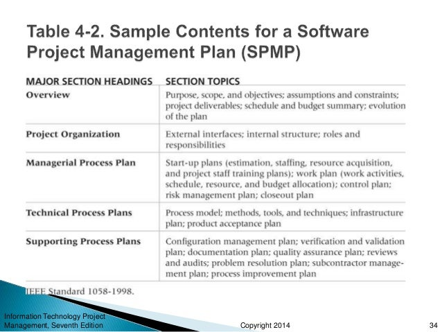 information technology project proposal sample Request for proposal (rfp) for an information technology security audit  getting more information on the project and rfp process  information technology (it .