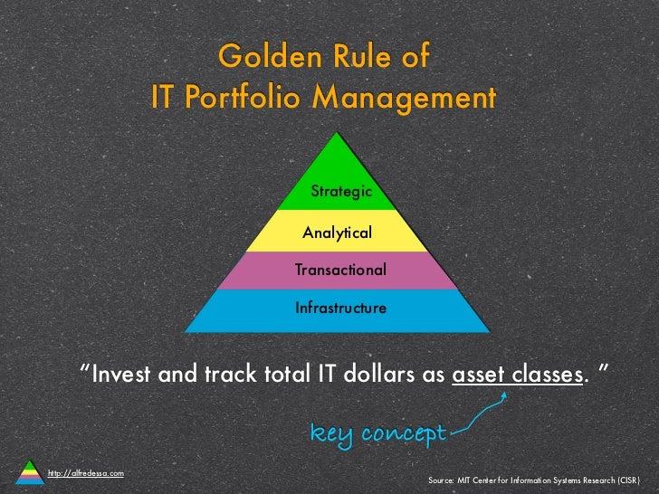 IT Portfolio Management in 10 Slides Slide 3