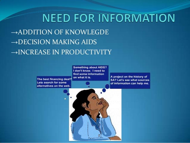 Introduction to Information Technology (IT) Slide 3