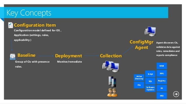 Sysctr Track: Managing your hybrid Mobile cloud Workforce Demystified…