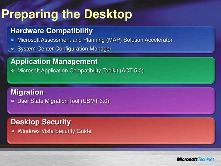 Windows vista product guide.