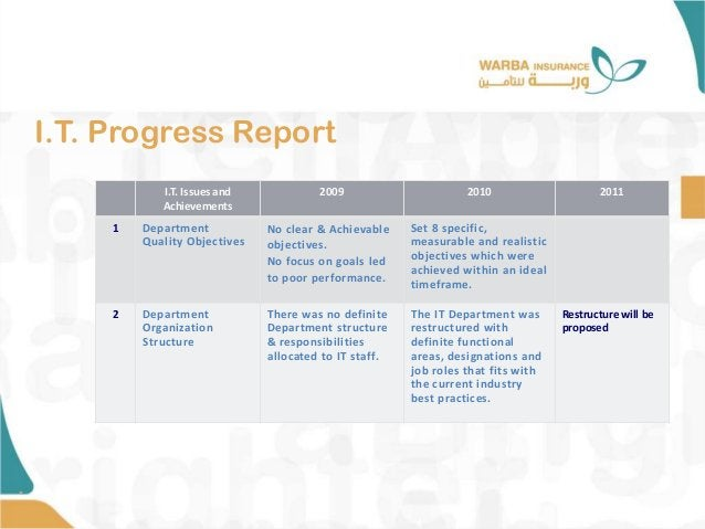 I.T. Progress Report • I.T. Issues and Achievements 2009 2010 2011 1 Department Quality Objectives No clear & Achievable o...