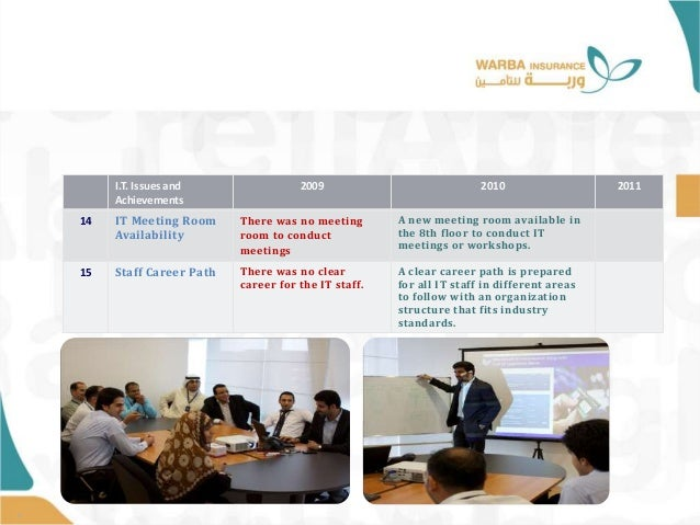 • I.T. Issues and Achievements 2009 2010 2011 14 IT Meeting Room Availability There was no meeting room to conduct meeting...