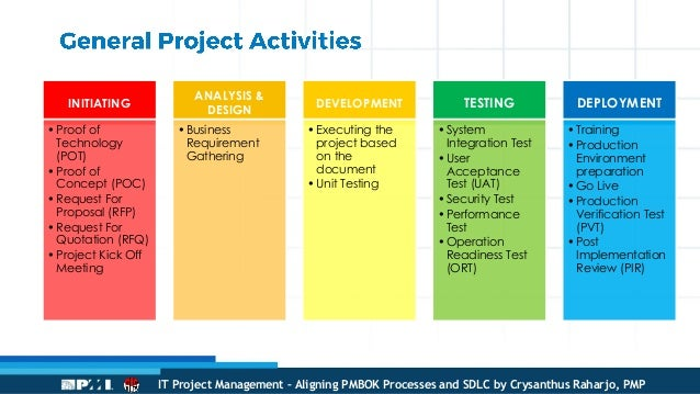 project management processes pmbok pdf