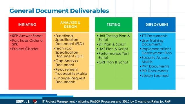 IT Project Management - Aligning PMBOK Processes and SDLC