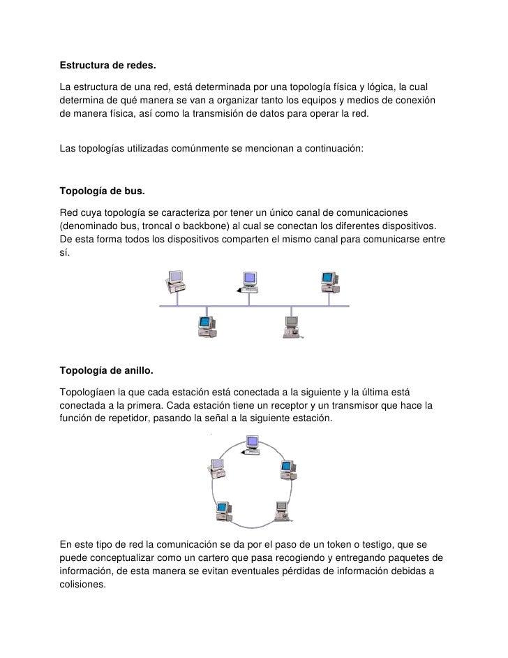 Tipos de redes. Slide 3