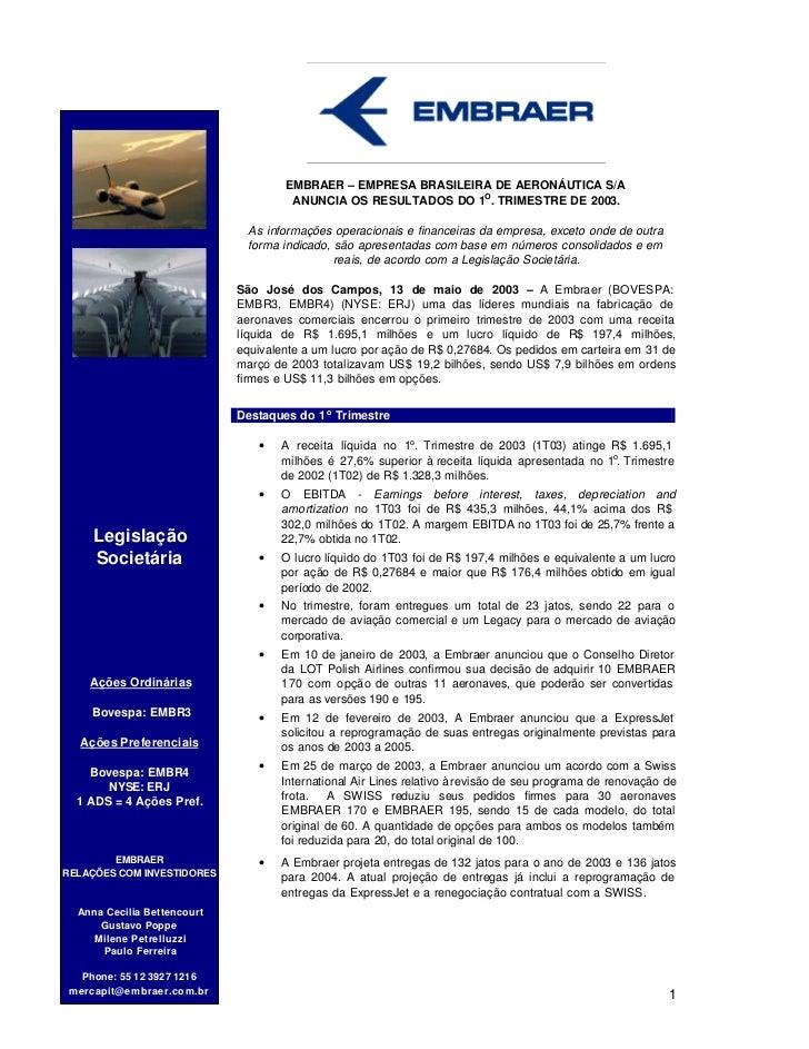 EMBRAER – EMPRESA BRASILEIRA DE AERONÁUTICA S/A                                      ANUNCIA OS RESULTADOS DO 1O. TRIMESTR...