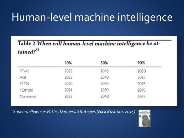 superintelligence paths dangers strategies pdf