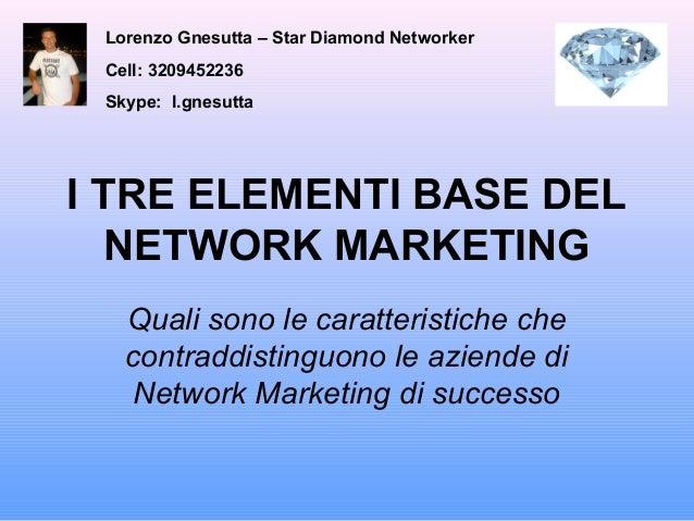 I TRE ELEMENTI BASE DEL NETWORK MARKETING Quali sono le caratteristiche che contraddistinguono le aziende di Network Marke...