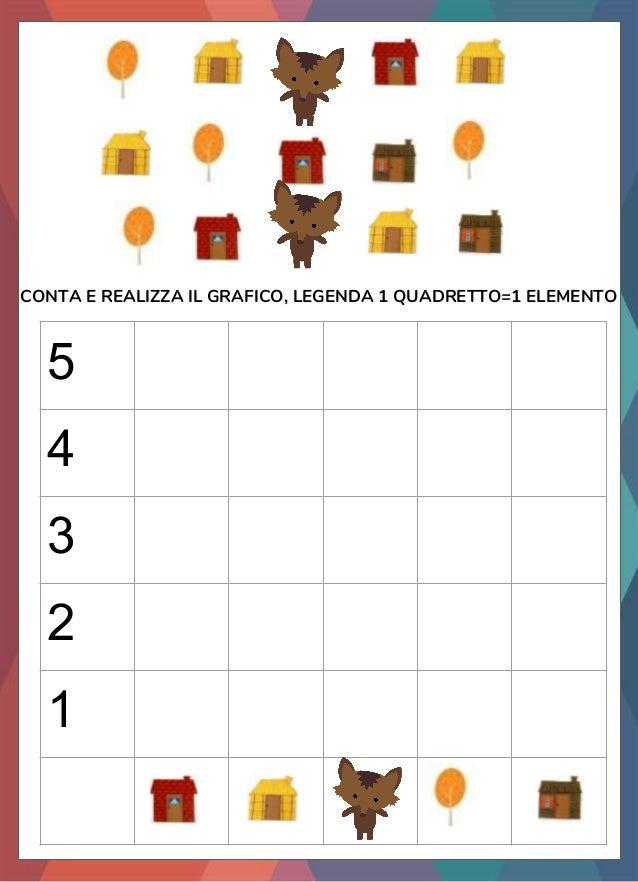 In quanti modi diversi i porcellini possono ordinare il materiale per costruire le case?