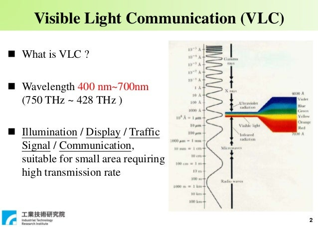 Visible Light Communication Essay