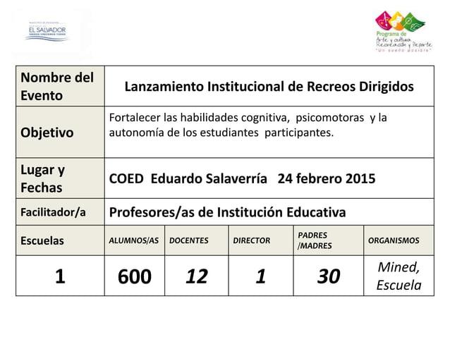 Nombre del Evento Plan de Prevención y Seguridad Escolar(PREVES 2015) Objetivo Construcción del PREVES con la participació...