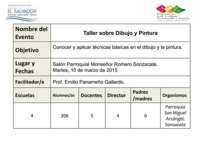 Nombre del Evento Taller de Lenguaje a Señas (LESSA). Objetivo Promover mediante talleres el lenguaje a señas (LESSA) Luga...