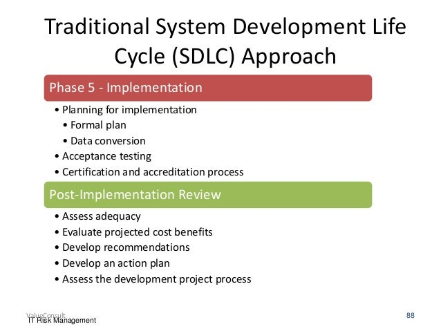 traditional system life cycle The systems development life cycle (sdlc) is a process used in the development, creation, and maintenance of an information system this process is often used in the creation or updating of.