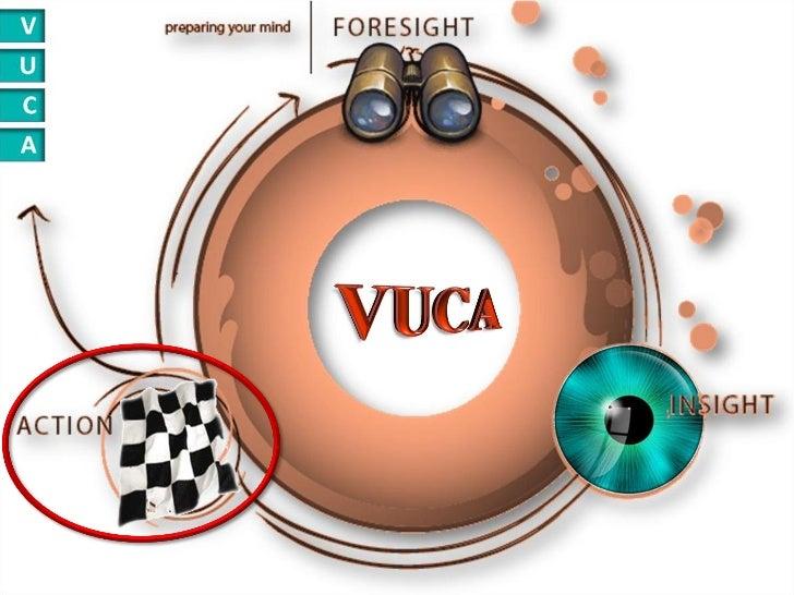 It's A Vuca World!