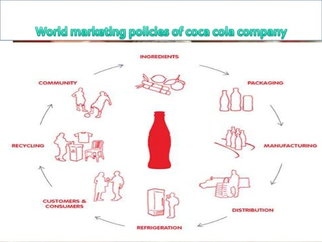 coca cola process costing The fundamental accounting and reporting issue for the coca-cola company  be accounted for using the equity method of accounting, at fair value, or at cost.