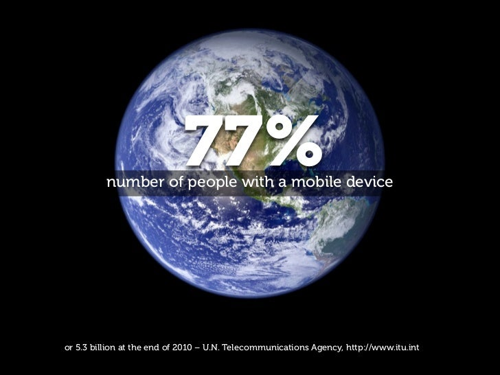 77%          number of people with a mobile deviceor 5.3 billion at the end of 2010 – U.N. Telecommunications Agency, http...