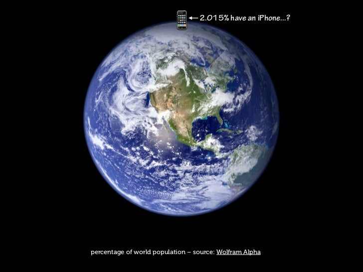 2.015% have an iPhone...?percentage of world population – source: Wolfram Alpha