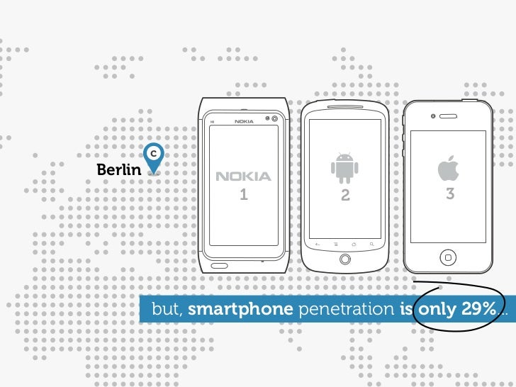 cBerlin                   1           2           3         but, smartphone penetration is only 29%...