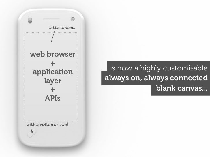 a big screen... web browser      +                               is now a highly customisable application    layer        ...