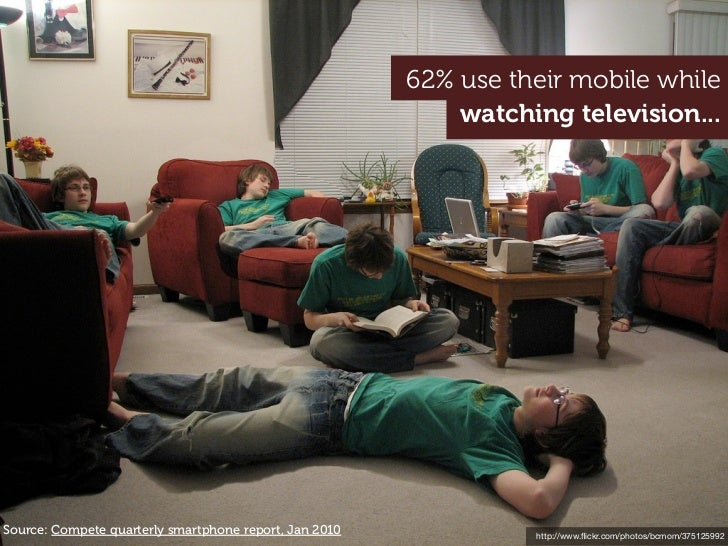 62% use their mobile while                                                            watching television...Source: Compet...