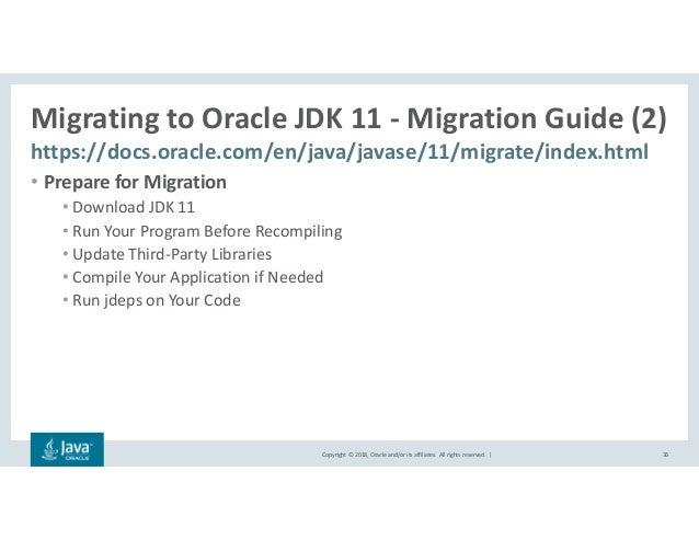 Download java jdk 11 oracle | Introducing Java SE 11  2019-05-31
