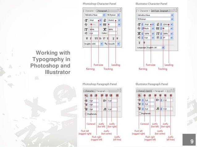 source: http://www.designersinsights.com/designer-resources/anatomy-of-typography 10
