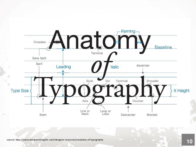 source: http://www.boredpanda.com/typefaces-worst-fonts-ever-creative-market/ Fonts Designers love to hate... due to popul...