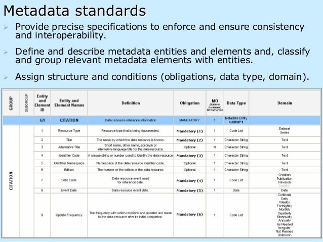 Dublin Core (ISO 15836) Dublin Core: 15 elements to facilitate simple resource discovery in a networked environment (e.g. ...