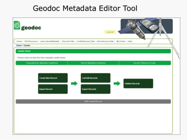 1) collect and process data to create dataset; 2) document dataset to create a metadata record; 3) validate and submit rec...