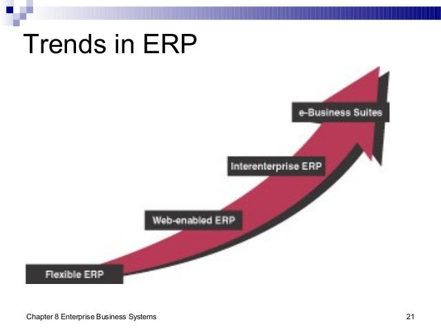 Chapter 8 Enterprise Business Systems 21 Trends in ERP